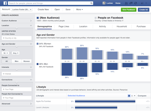 How To Know People that Matter to Your Business with Facebook Audience Insights